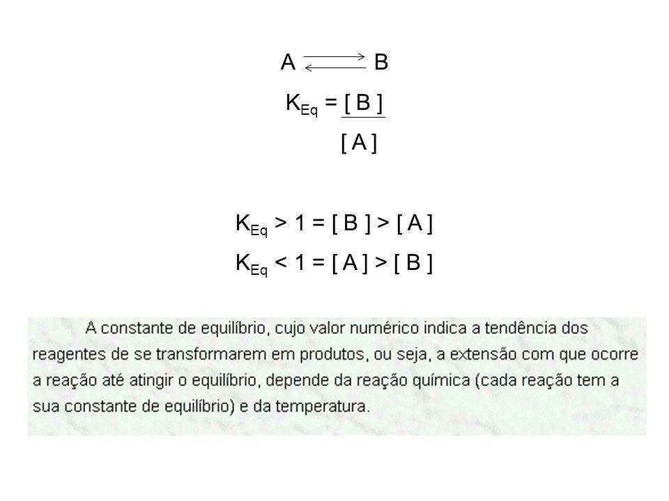 A B KEq = [ B ] [ A ] KEq > 1 = [ B ] > [ A ] KEq < 1 = [ A ] > [ B ]